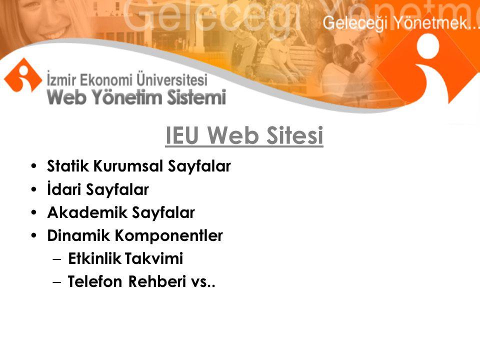 IEU Web Sitesi Statik Kurumsal Sayfalar İdari Sayfalar Akademik Sayfalar Dinamik Komponentler – Etkinlik Takvimi – Telefon Rehberi vs..