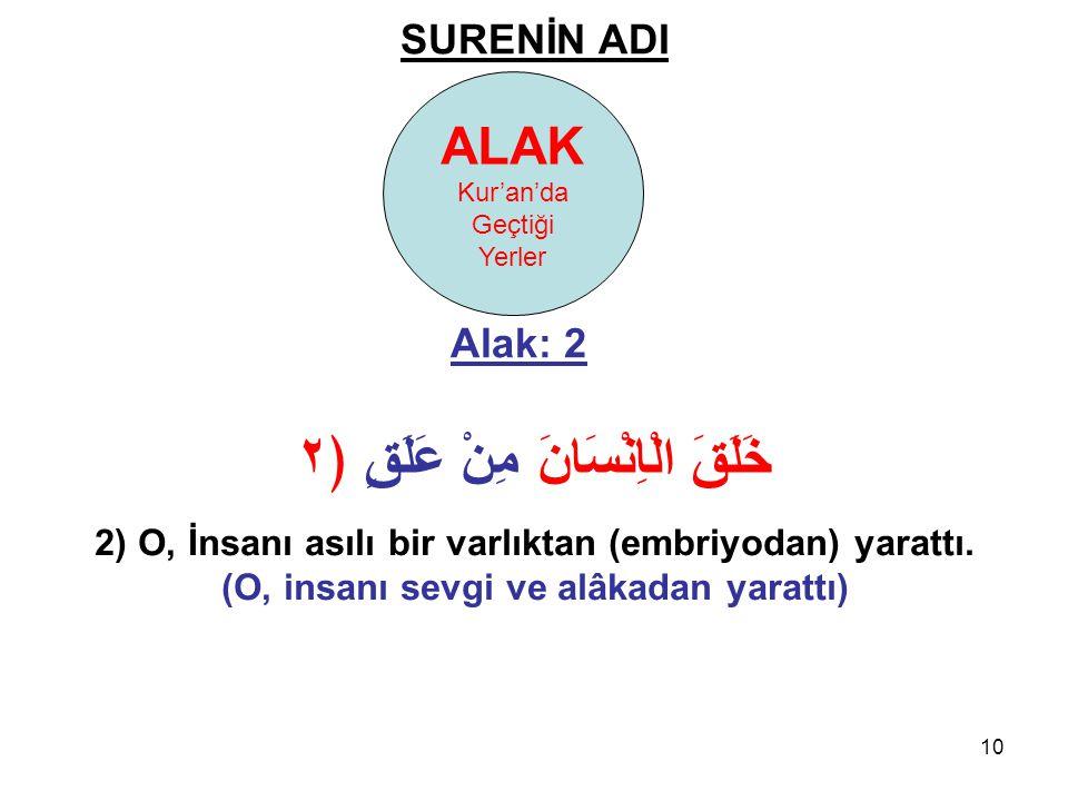 10 SURENİN ADI ALAK Kur'an'da Geçtiği Yerler Alak: 2 خَلَقَ الْاِنْسَانَ مِنْ عَلَقٍ ﴿٢ 2) O, İnsanı asılı bir varlıktan (embriyodan) yarattı.