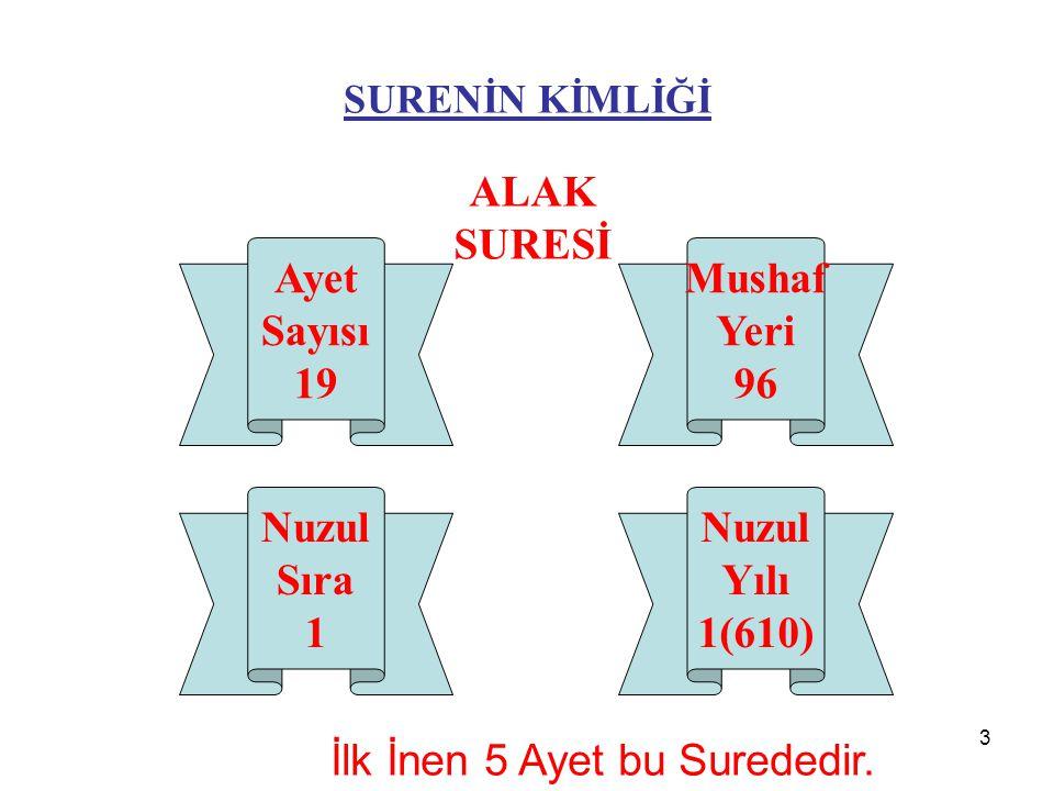 3 SURENİN KİMLİĞİ ALAK SURESİ Nuzul Sıra 1 Ayet Sayısı 19 Nuzul Yılı 1(610) Mushaf Yeri 96 İlk İnen 5 Ayet bu Surededir.