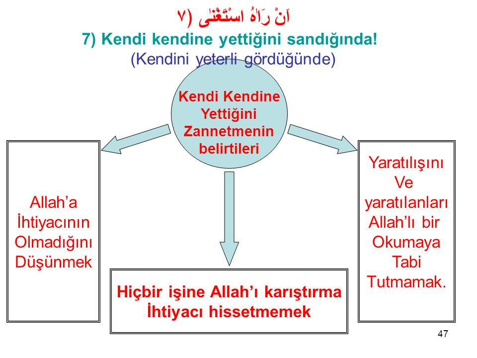 47 Allah'a İhtiyacının Olmadığını Düşünmek Hiçbir işine Allah'ı karıştırma İhtiyacı hissetmemek Yaratılışını Ve yaratılanları Allah'lı bir Okumaya Tab