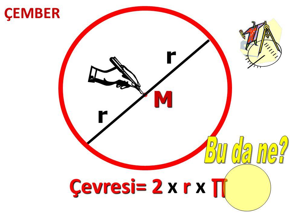 ÇEMBER M r r Çevresi= 2 x r x ∏