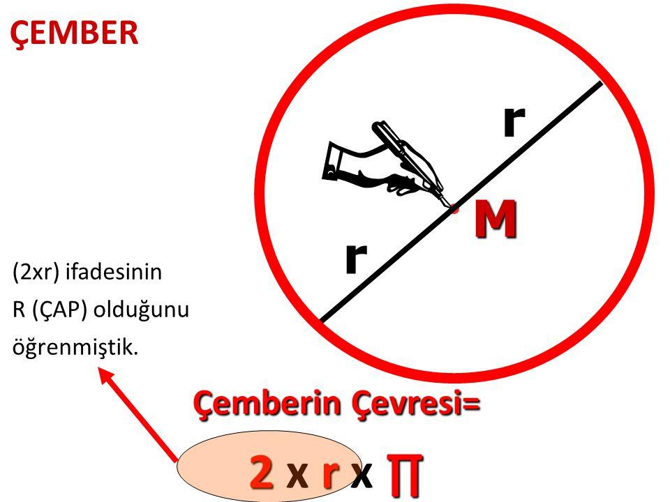 M r r Çemberin Çevresi= 2 x r x ∏ (2xr) ifadesinin R (ÇAP) olduğunu öğrenmiştik.
