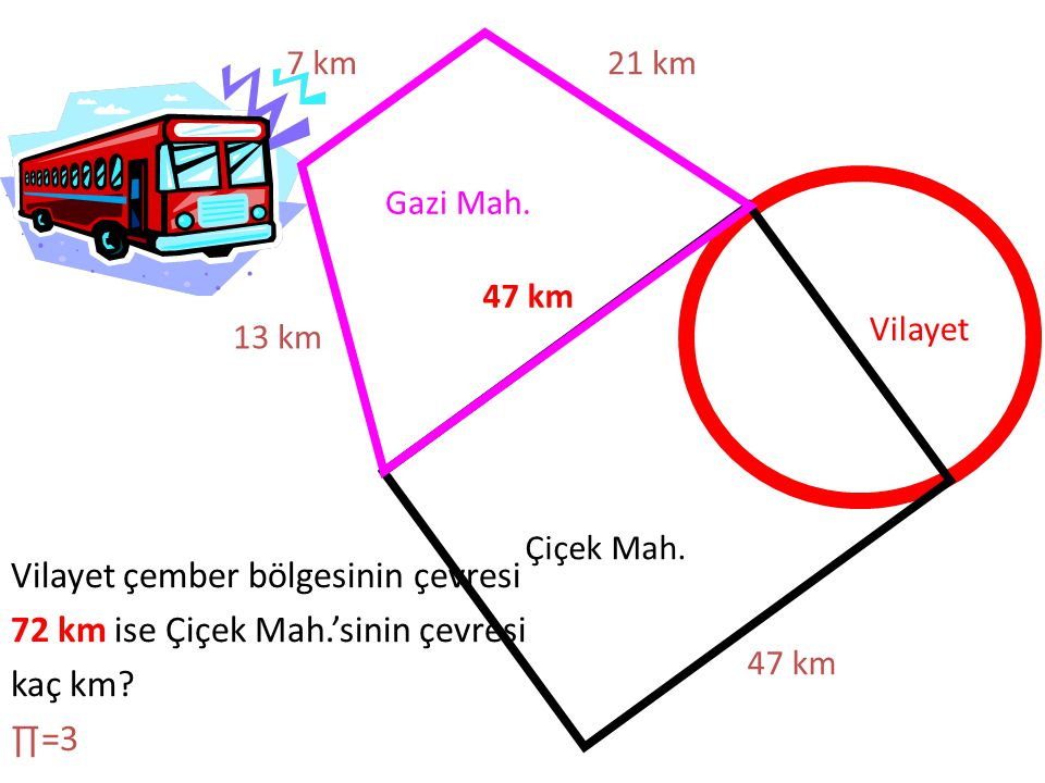 Gazi Mah. Çiçek Mah. Vilayet 47 km 21 km7 km 13 km Vilayet çember bölgesinin çevresi 72 km ise Çiçek Mah.'sinin çevresi kaç km? ∏=3 47 km