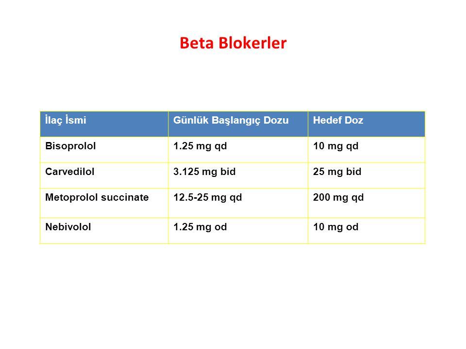 İlaç İsmiGünlük Başlangıç DozuHedef Doz Bisoprolol1.25 mg qd10 mg qd Carvedilol3.125 mg bid25 mg bid Metoprolol succinate12.5-25 mg qd200 mg qd Nebivo