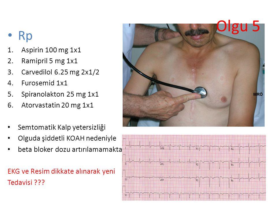Rp 1.Aspirin 100 mg 1x1 2.Ramipril 5 mg 1x1 3.Carvedilol 6.25 mg 2x1/2 4.Furosemid 1x1 5.Spiranolakton 25 mg 1x1 6.Atorvastatin 20 mg 1x1 Semtomatik K