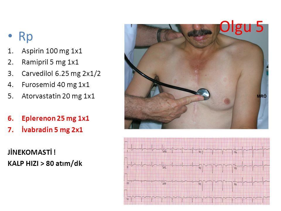 Rp 1.Aspirin 100 mg 1x1 2.Ramipril 5 mg 1x1 3.Carvedilol 6.25 mg 2x1/2 4.Furosemid 40 mg 1x1 5.Atorvastatin 20 mg 1x1 6.Eplerenon 25 mg 1x1 7.İvabradi