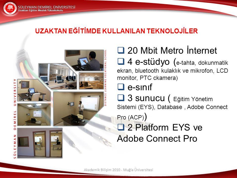 UZAKTAN EĞİTİMDE KULLANILAN TEKNOLOJİLER  20 Mbit Metro İnternet  4 e-stüdyo ( e-tahta, dokunmatik ekran, bluetooth kulaklık ve mikrofon, LCD monito