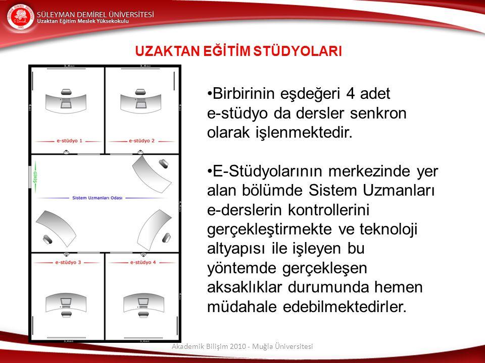 UZAKTAN EĞİTİM STÜDYOLARI Akademik Bilişim 2010 - Muğla Üniversitesi Birbirinin eşdeğeri 4 adet e-stüdyo da dersler senkron olarak işlenmektedir. E-St
