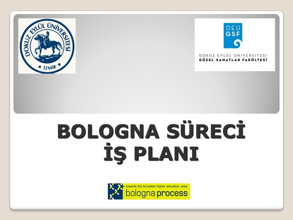 Amaç: Bologna ile ilgili çalışmaların fakülte düzeyinde tanıtımının ve süreç ile ilgili çalışmaların yapılması BOLOGNA SÜRECİ HAZIRLIK AŞAMASI Eylül 2011 Nisan 2012