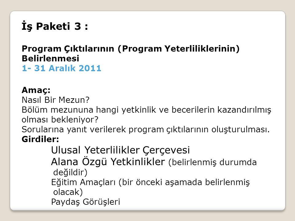 İş Paketi 3 : Program Çıktılarının (Program Yeterliliklerinin) Belirlenmesi 1- 31 Aralık 2011 Amaç: Nasıl Bir Mezun? Bölüm mezununa hangi yetkinlik ve