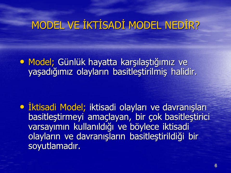 6 MODEL VE İKTİSADİ MODEL NEDİR.