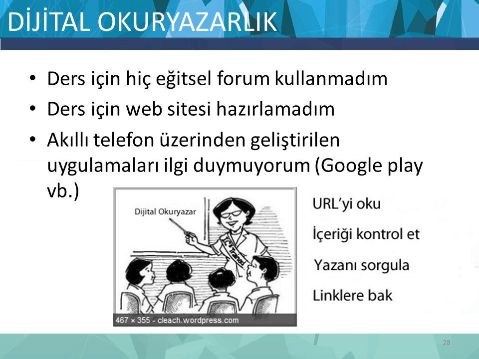 DİJİTAL OKURYAZARLIK Ders için hiç eğitsel forum kullanmadım Ders için web sitesi hazırlamadım Akıllı telefon üzerinden geliştirilen uygulamaları ilgi duymuyorum (Google play vb.) 28