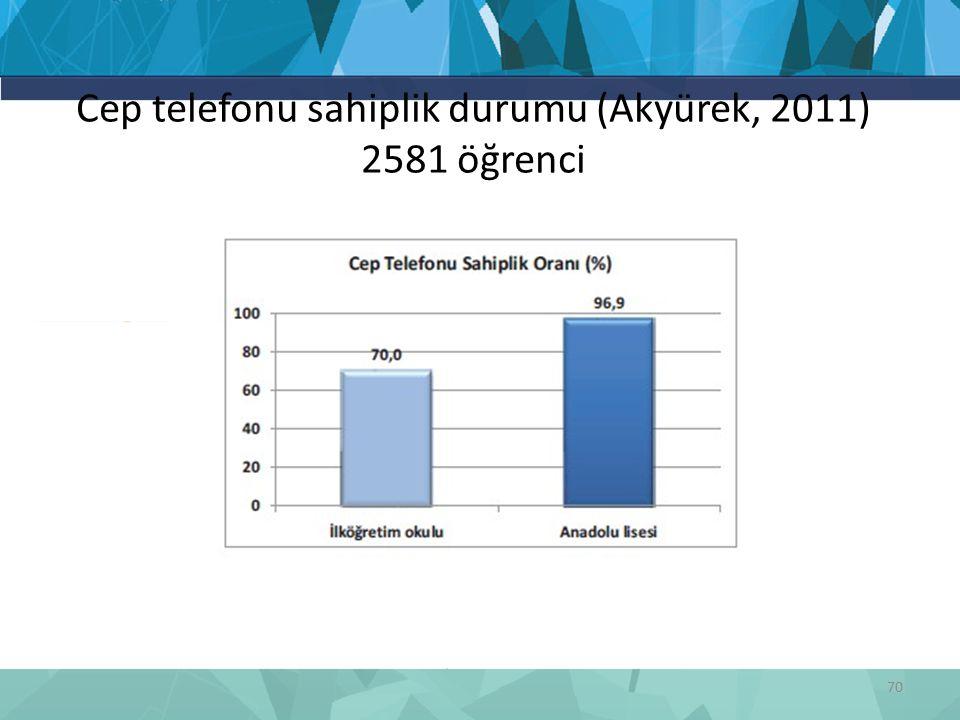70 Cep telefonu sahiplik durumu (Akyürek, 2011) 2581 öğrenci
