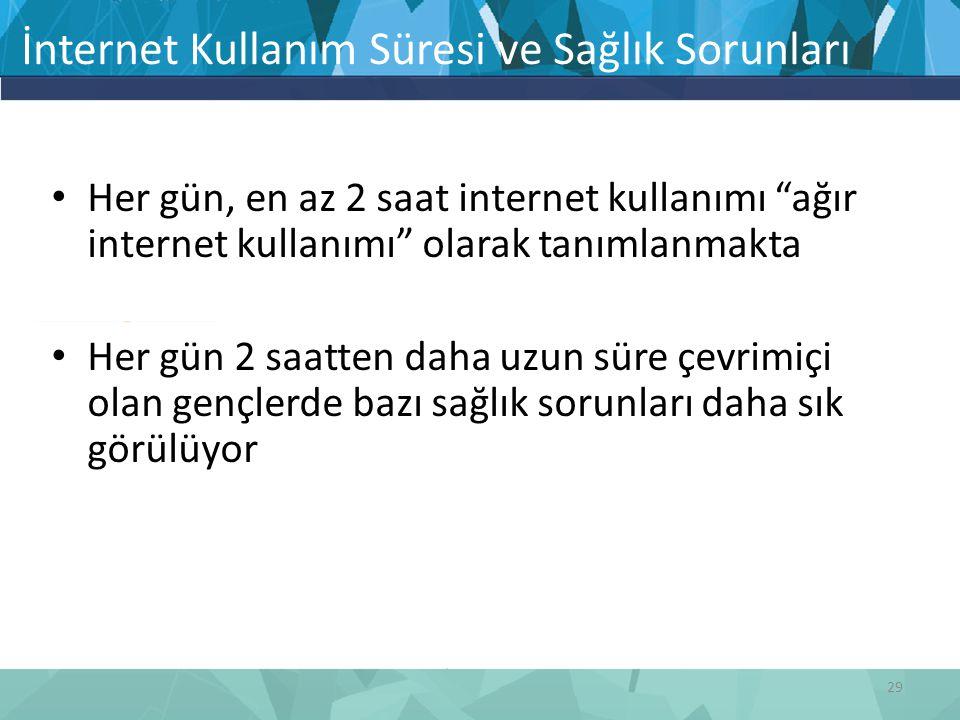 """İnternet Kullanım Süresi ve Sağlık Sorunları Her gün, en az 2 saat internet kullanımı """"ağır internet kullanımı"""" olarak tanımlanmakta Her gün 2 saatten"""