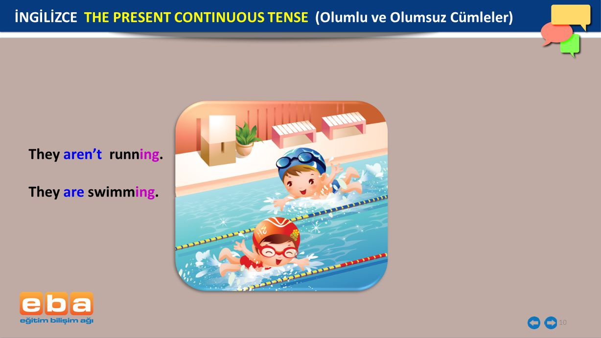 10 They aren't running. They are swimming. İNGİLİZCE THE PRESENT CONTINUOUS TENSE (Olumlu ve Olumsuz Cümleler)