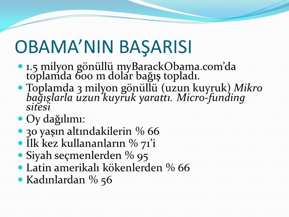 OBAMA'NIN BAŞARISI 1.5 milyon gönüllü myBarackObama.com'da toplamda 600 m dolar bağış topladı. Toplamda 3 milyon gönüllü (uzun kuyruk) Mikro bağışlarl