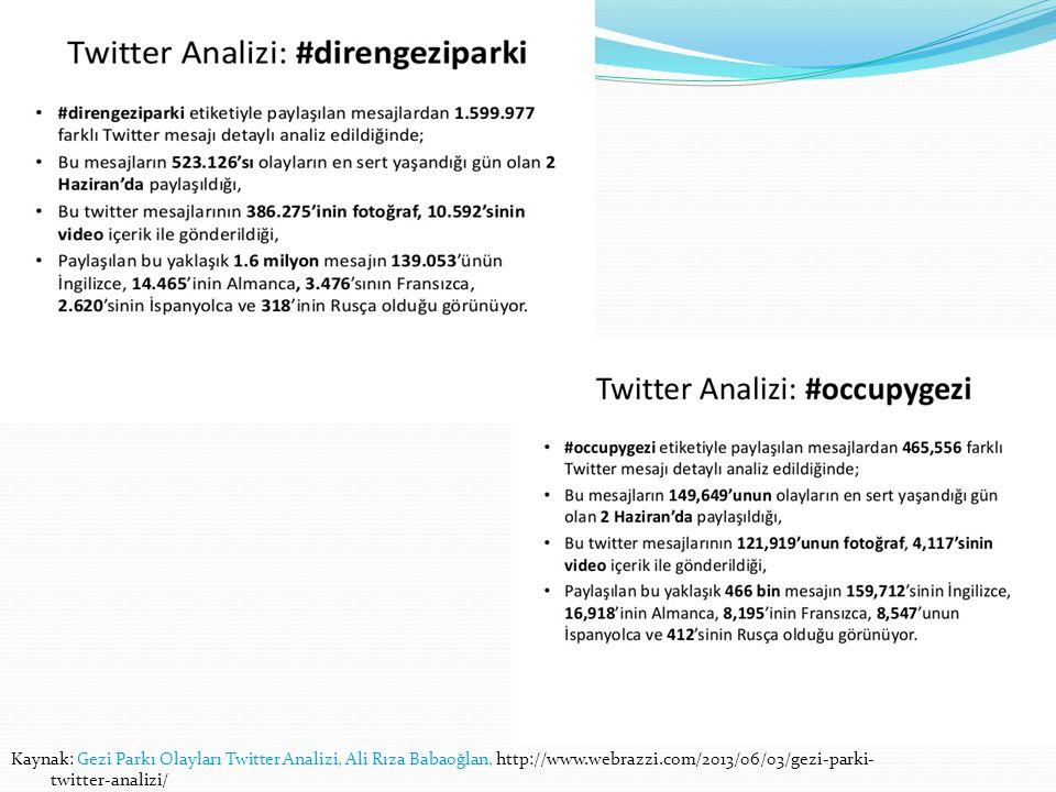 Kaynak: Gezi Parkı Olayları Twitter Analizi, Ali Rıza Babaoğlan, http://www.webrazzi.com/2013/06/03/gezi-parki- twitter-analizi/