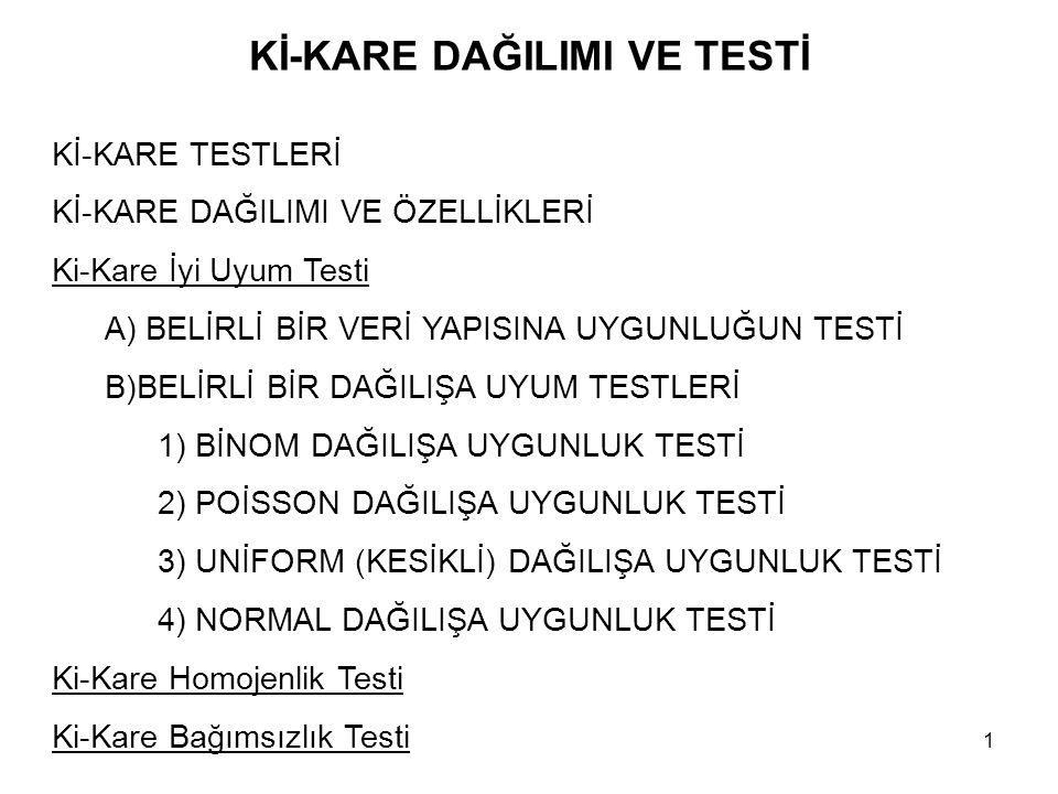 Kİ-KARE DAĞILIMI VE TESTİ Kİ-KARE TESTLERİ Kİ-KARE DAĞILIMI VE ÖZELLİKLERİ Ki-Kare İyi Uyum Testi A) BELİRLİ BİR VERİ YAPISINA UYGUNLUĞUN TESTİ B)BELİ