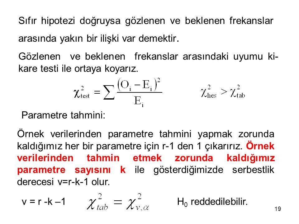 Sıfır hipotezi doğruysa gözlenen ve beklenen frekanslar arasında yakın bir ilişki var demektir. Gözlenen ve beklenen frekanslar arasındaki uyumu ki- k