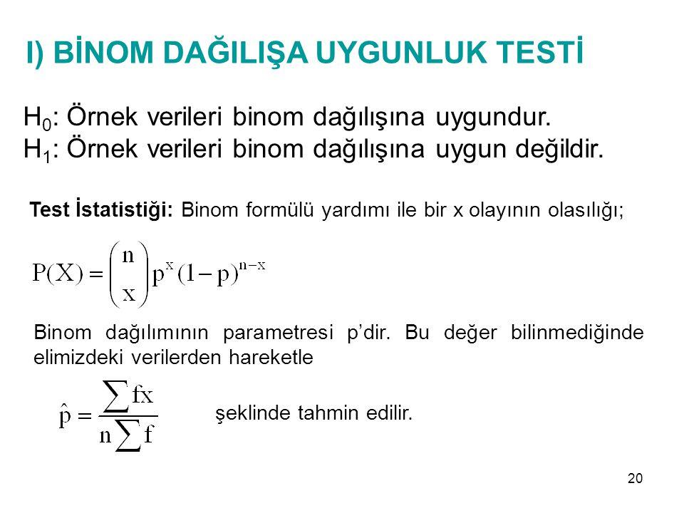 I) BİNOM DAĞILIŞA UYGUNLUK TESTİ H 0 : Örnek verileri binom dağılışına uygundur. H 1 : Örnek verileri binom dağılışına uygun değildir. Test İstatistiğ