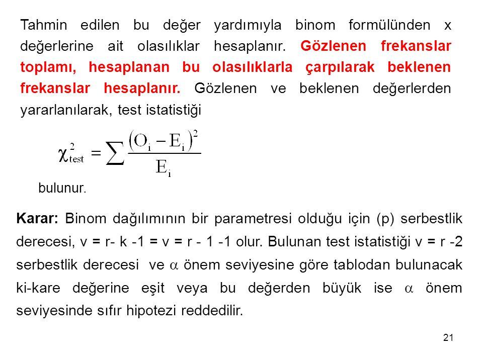 Tahmin edilen bu değer yardımıyla binom formülünden x değerlerine ait olasılıklar hesaplanır. Gözlenen frekanslar toplamı, hesaplanan bu olasılıklarla