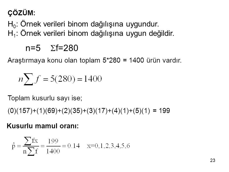 H 0 : Örnek verileri binom dağılışına uygundur. H 1 : Örnek verileri binom dağılışına uygun değildir. ÇÖZÜM: Araştırmaya konu olan toplam 5*280 = 1400