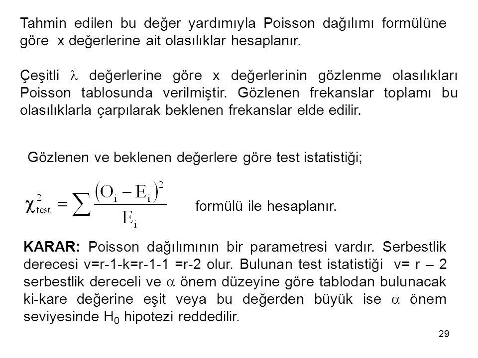 Tahmin edilen bu değer yardımıyla Poisson dağılımı formülüne göre x değerlerine ait olasılıklar hesaplanır. Çeşitli değerlerine göre x değerlerinin gö