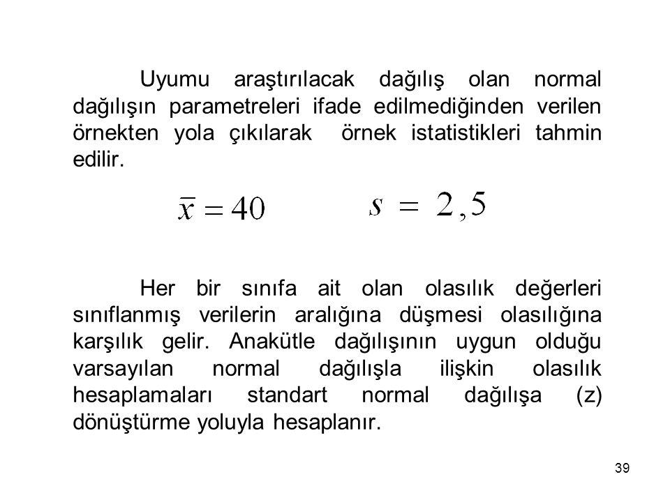 39 Uyumu araştırılacak dağılış olan normal dağılışın parametreleri ifade edilmediğinden verilen örnekten yola çıkılarak örnek istatistikleri tahmin ed