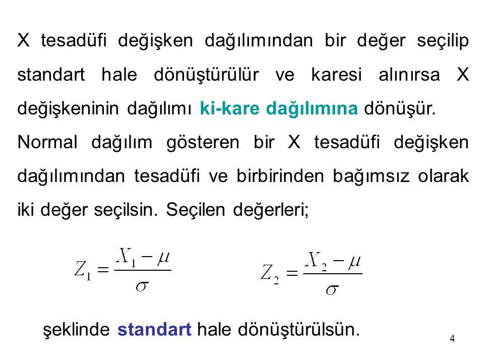 X tesadüfi değişken dağılımından bir değer seçilip standart hale dönüştürülür ve karesi alınırsa X değişkeninin dağılımı ki-kare dağılımına dönüşür. N
