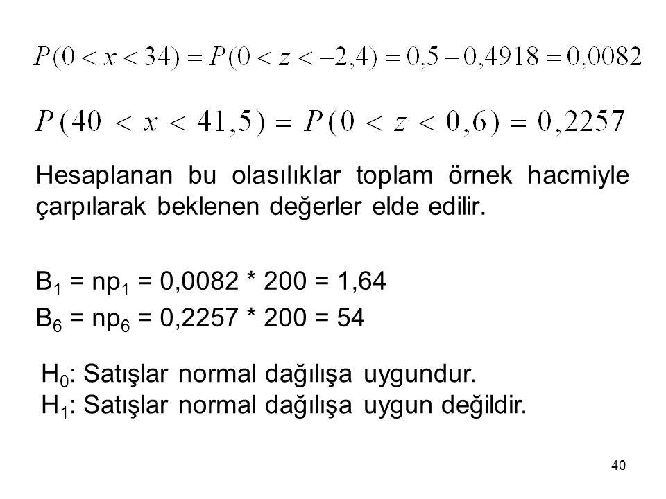 40 Hesaplanan bu olasılıklar toplam örnek hacmiyle çarpılarak beklenen değerler elde edilir. B 1 = np 1 = 0,0082 * 200 = 1,64 B 6 = np 6 = 0,2257 * 20
