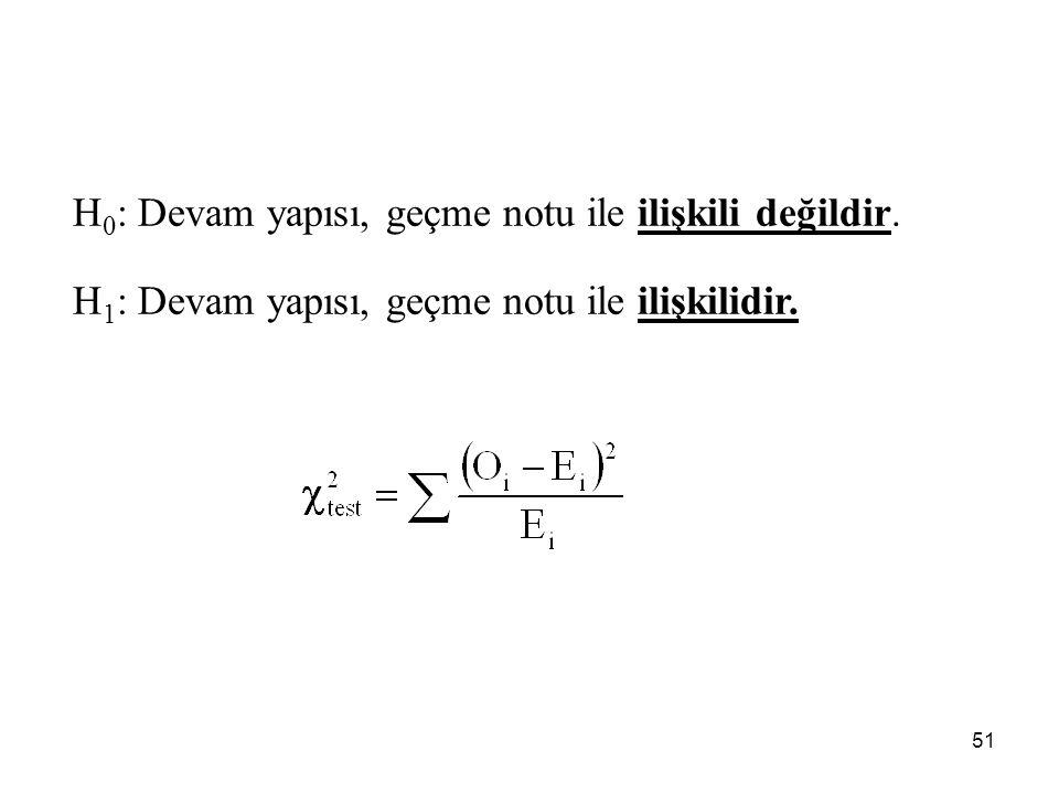 H 0 : Devam yapısı, geçme notu ile ilişkili değildir. H 1 : Devam yapısı, geçme notu ile ilişkilidir. 51