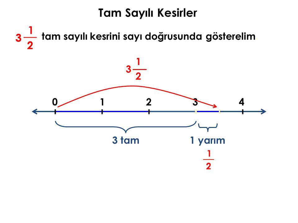 Tam Sayılı Kesirler tam sayılı kesrini sayı doğrusunda gösterelim. 0 1234 3 tam1 yarım 3 1 2