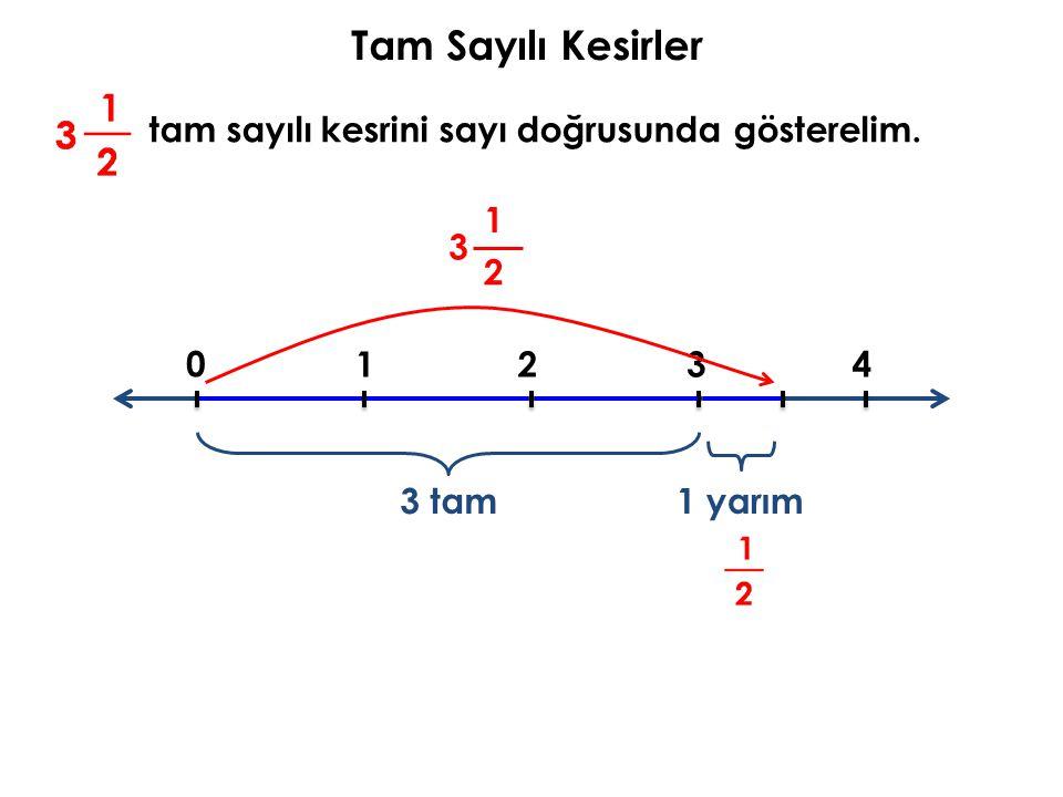 tam sayılı kesrini sayı doğrusunda gösterelim. 0 1234 3 tam1 yarım 3 1 2