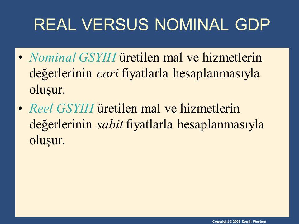 Copyright © 2004 South-Western REAL VERSUS NOMINAL GDP Nominal GSYIH üretilen mal ve hizmetlerin değerlerinin cari fiyatlarla hesaplanmasıyla oluşur.