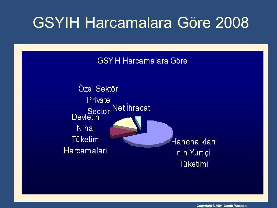Copyright © 2004 South-Western GSYIH Harcamalara Göre 2008