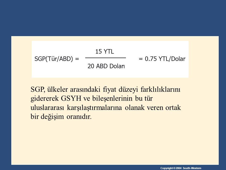 Copyright © 2004 South-Western SGP, ülkeler arasındaki fiyat düzeyi farklılıklarını gidererek GSYH ve bileşenlerinin bu tür uluslararası karşılaştırmalarına olanak veren ortak bir değişim oranıdır.
