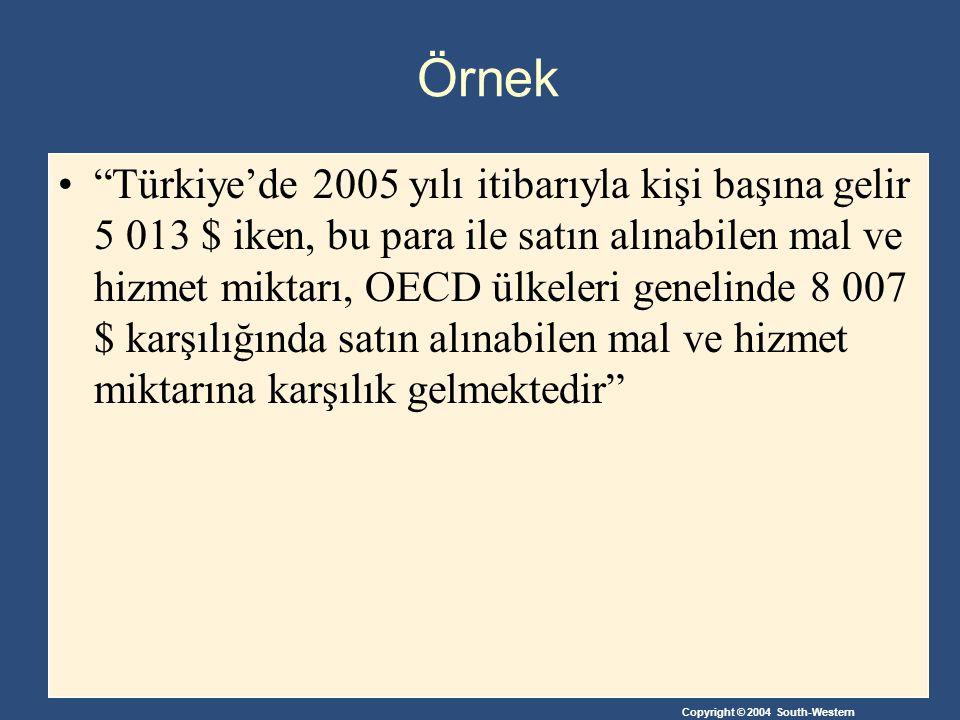 Copyright © 2004 South-Western Örnek Türkiye'de 2005 yılı itibarıyla kişi başına gelir 5 013 $ iken, bu para ile satın alınabilen mal ve hizmet miktarı, OECD ülkeleri genelinde 8 007 $ karşılığında satın alınabilen mal ve hizmet miktarına karşılık gelmektedir