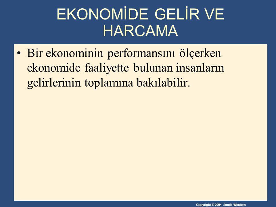 Copyright © 2004 South-Western EKONOMİDE GELİR VE HARCAMA Bir ekonominin performansını ölçerken ekonomide faaliyette bulunan insanların gelirlerinin toplamına bakılabilir.