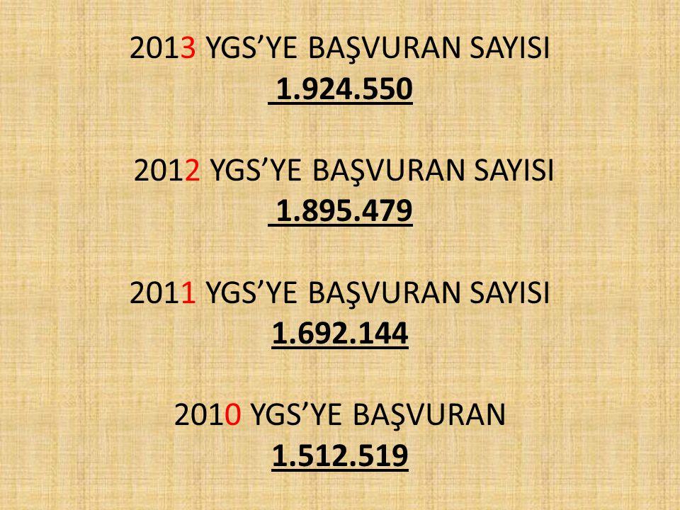 2013 YGS'YE BAŞVURAN SAYISI: 1.924.550 SON SINIF DÜZEYİNDE: 800.038 ÖNCEKİ YILLARDA YERLEŞMEMİŞ: 606.266