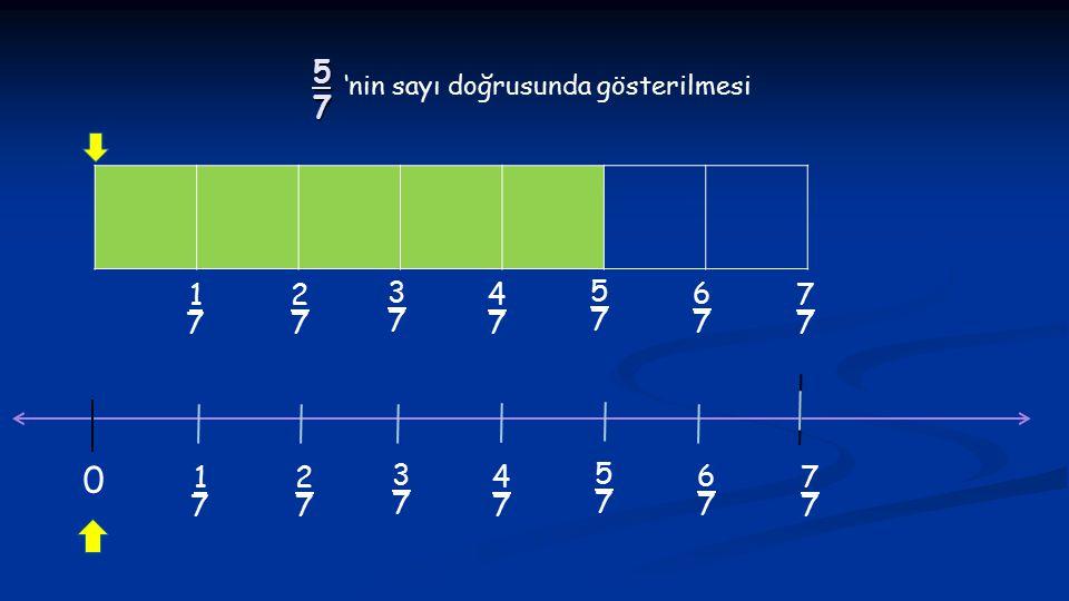 35353535 0 1515 'nin sayı doğrusunda gösterilmesi 2525 3535 4545 5 1515 2525 3535 4545 5 6565 7575 8585 9595 10 5 2 1 6565 7575 8585 9595 1 1 tam 3535