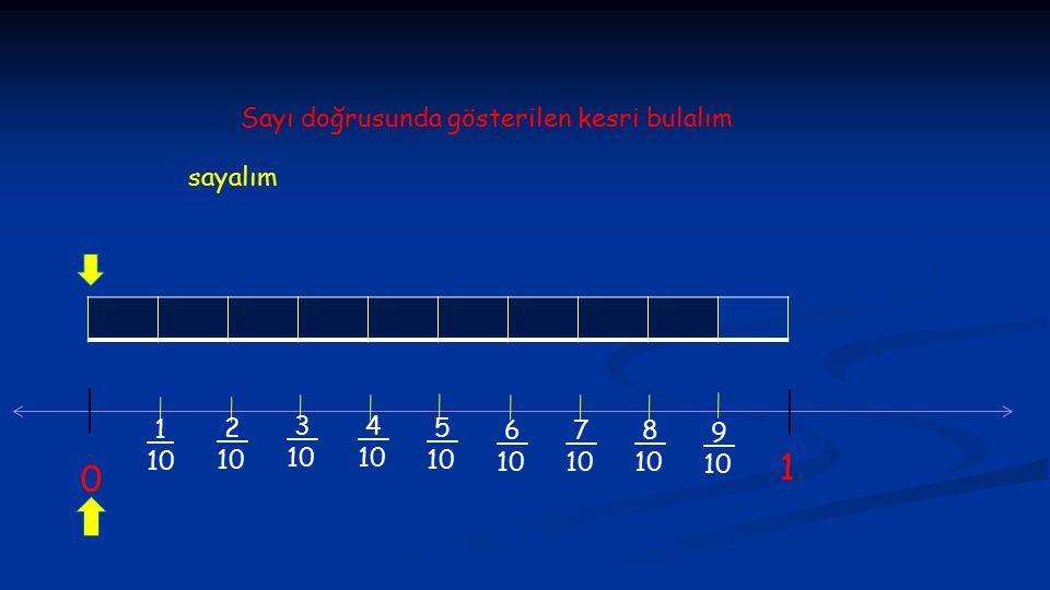 0 Sayı doğrusunda gösterilen kesri bulalım sayalım 1 10 2 10 3 10 4 10 5 10 6 10 7 10 8 10 9 10 1