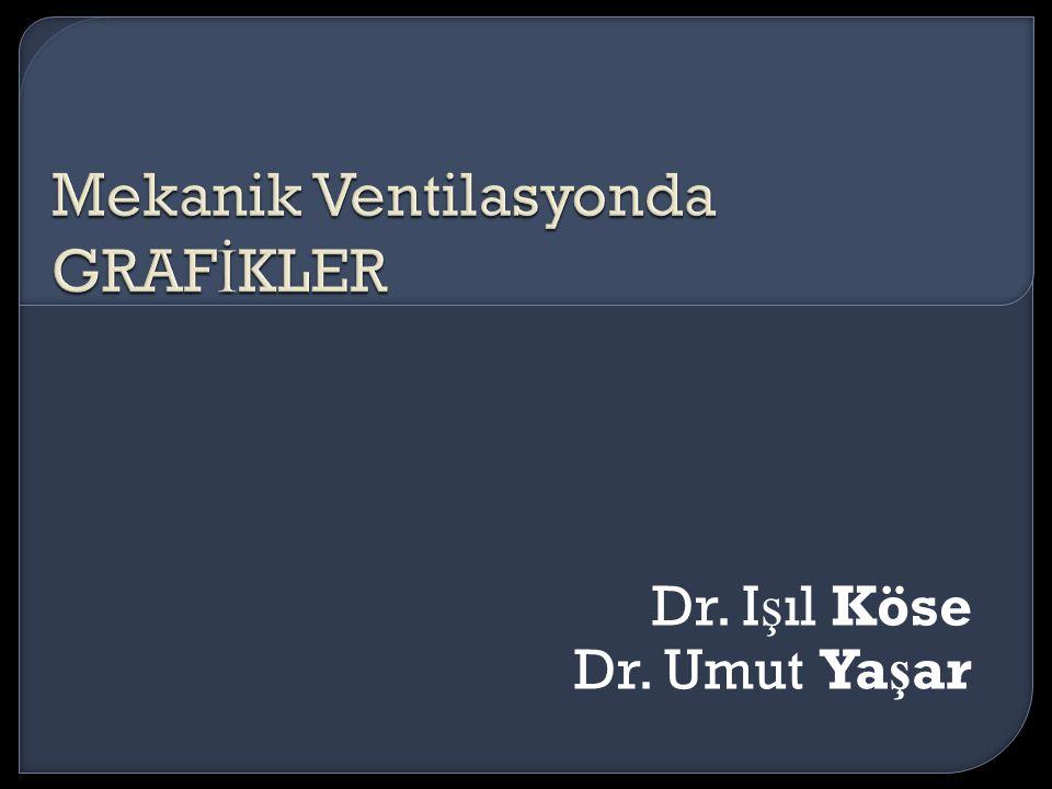 Dr. I ş ıl Köse Dr. Umut Ya ş ar