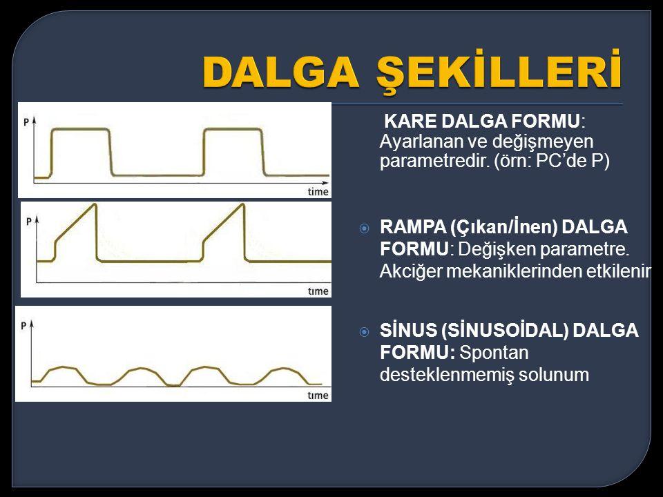  SİNUS (SİNUSOİDAL) DALGA FORMU: Spontan desteklenmemiş solunum  RAMPA (Çıkan/İnen) DALGA FORMU: Değişken parametre. Akciğer mekaniklerinden etkilen