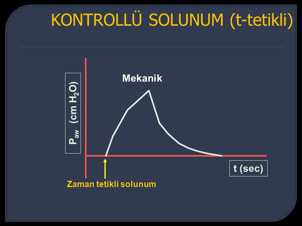 Mekanik t (sec) P aw (cm H 2 O) Zaman tetikli solunum KONTROLLÜ SOLUNUM (t-tetikli)