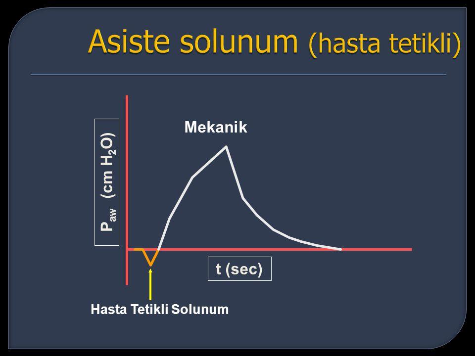 Mekanik t (sec) P aw (cm H 2 O) Hasta Tetikli Solunum