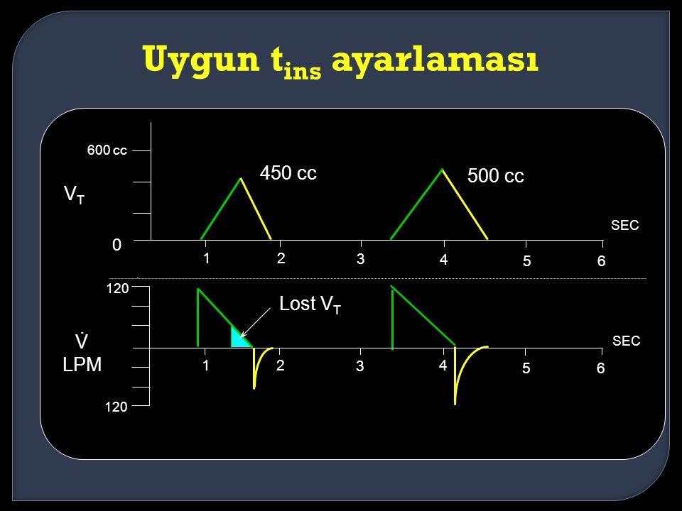 Uygun t ins ayarlaması 500 cc 450 cc Lost V T 12 3 4 56 SEC 12 3 4 56 VTVT 600 cc 120 SEC. V LPM 0