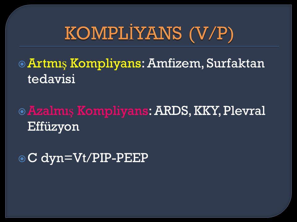  Artmı ş Kompliyans: Amfizem, Surfaktan tedavisi  Azalmı ş Kompliyans: ARDS, KKY, Plevral Effüzyon  C dyn=Vt/PIP-PEEP
