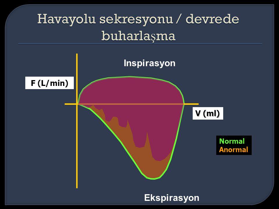 Inspirasyon Ekspirasyon V (ml) F (L/min) Normal Anormal