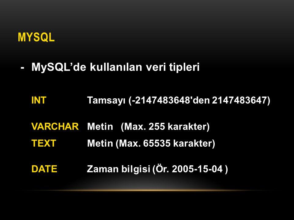 MYSQL -MySQL'de kullanılan veri tipleri INT Tamsayı (-2147483648'den 2147483647) VARCHAR Metin (Max. 255 karakter) TEXT Metin (Max. 65535 karakter) DA