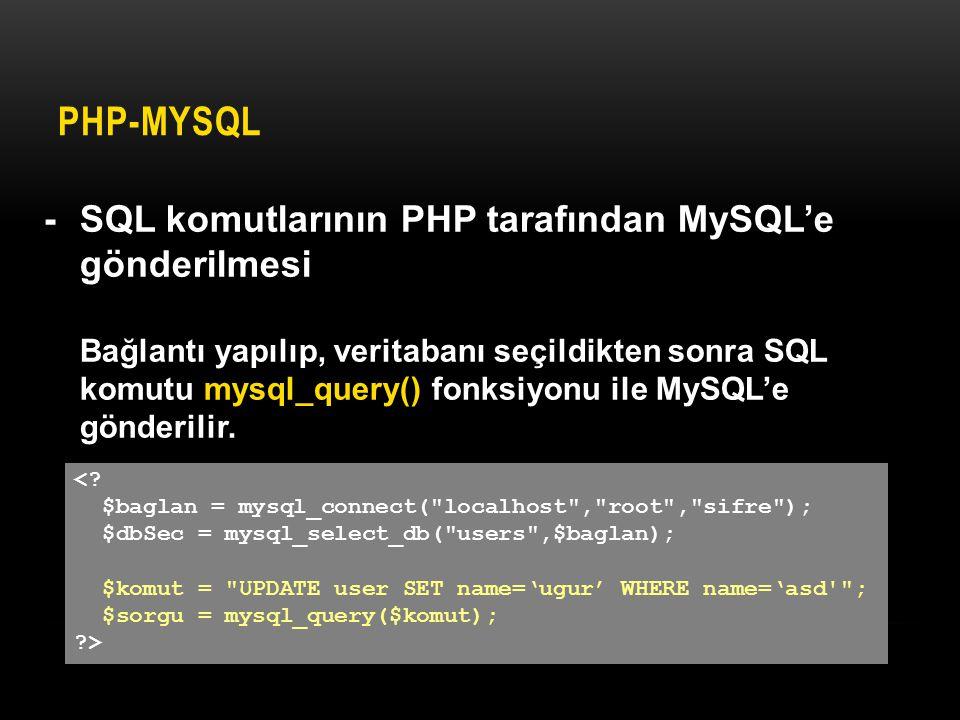 PHP-MYSQL -SQL komutlarının PHP tarafından MySQL'e gönderilmesi Bağlantı yapılıp, veritabanı seçildikten sonra SQL komutu mysql_query() fonksiyonu ile